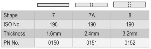 Dura Green Wheels Silicone Carbide Grit Chart