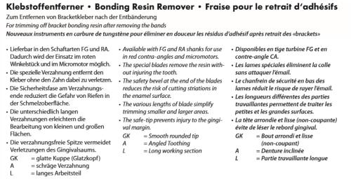 Bonding Resin Remover (1)
