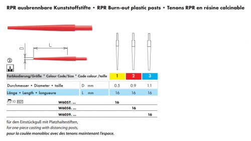 RPR (8)