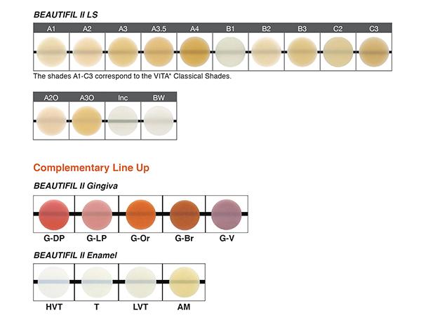Shofu Beautifil II LS Shade Chart